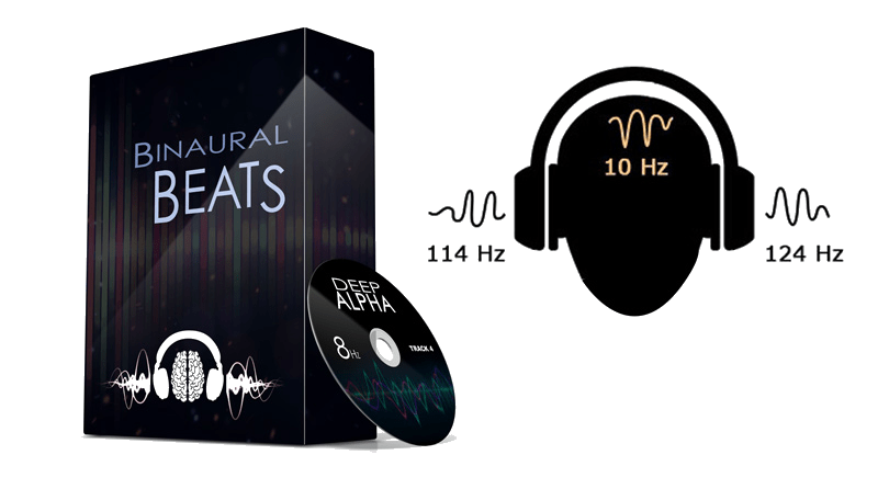 binaural beats album