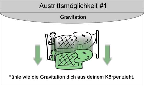 austrittstechniken astralreise - gravitation