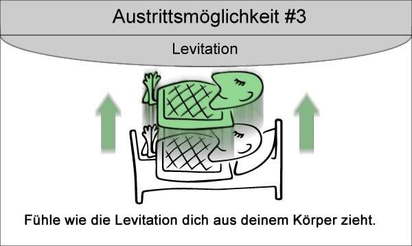 austrittstechniken astralreise - levitation